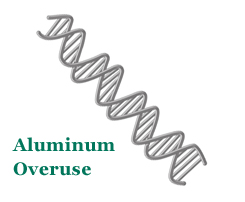 Aluminum The Impact of Ridding the Body of Aluminum via Herbalix Nighttime Cleansing Detox Crème